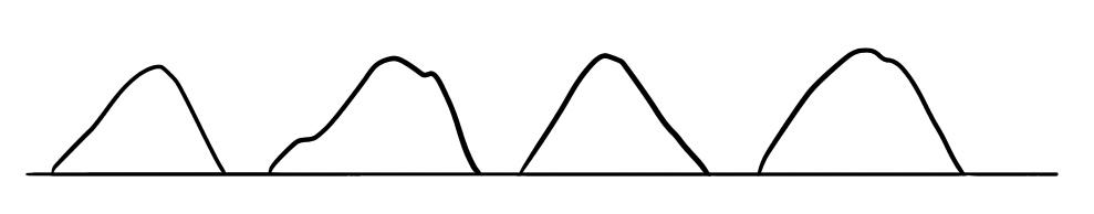 カフ漏れ・リークの波形