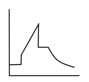 グラフィックモニター波形