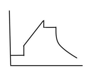 グラフィックモニター