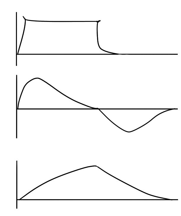 この波形からモードがわかる?