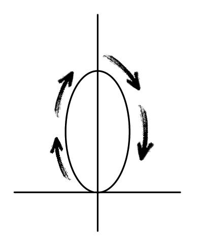 ループ波形の自発呼吸