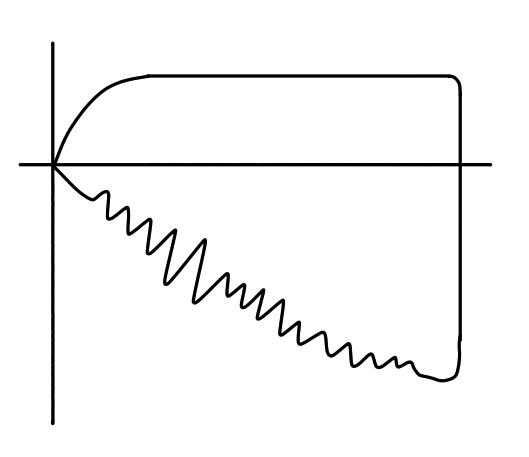おまけの波形